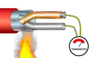 Detecção Linear de Temperatura