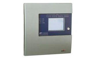 Painel CF1200