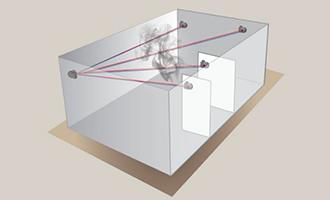 Sistema de Detecção Beam